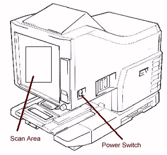 Scanner overview